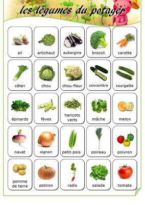 Les légumes du potager - Fiches de préparations (cycle1-cycle 2-CLIS)