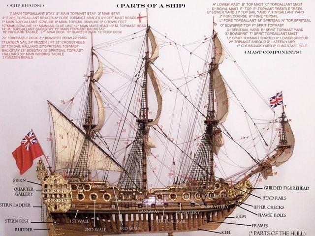 Pirate ship anatomy