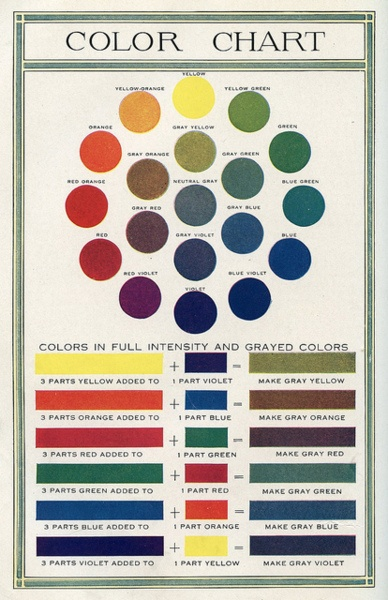 "Color Chart with ""Grayed"" Colors ( colores y la formacion de sus grises )"