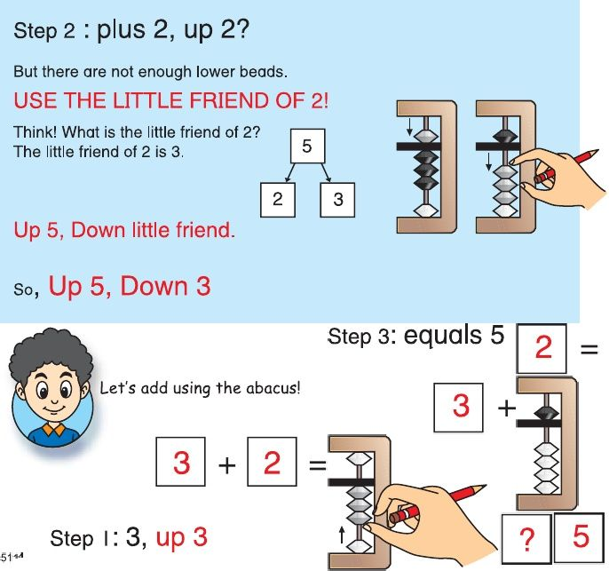 Learning Mathematics With the Abacus(Soroban) - 01-Year 1 Textbook