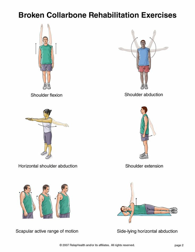exercises for broken collar bone | Summit Medical Group - Collarbone Fracture Exercises