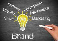 Online Business Branding Services | Top Branding Company | JN Corporation