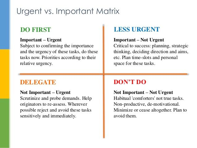 identify a problem of urgent importance Organizational time management is the science of identifying  i have two kinds of problems, the urgent and the important the urgent are not.
