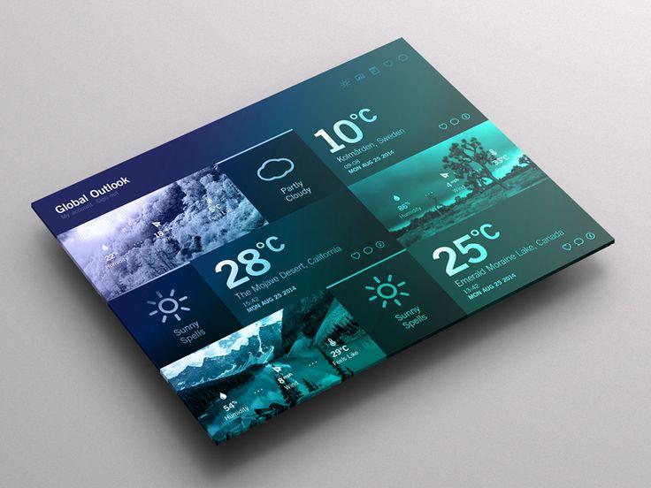 Weather Dashboard // Global Outlook UI/UX on Behance