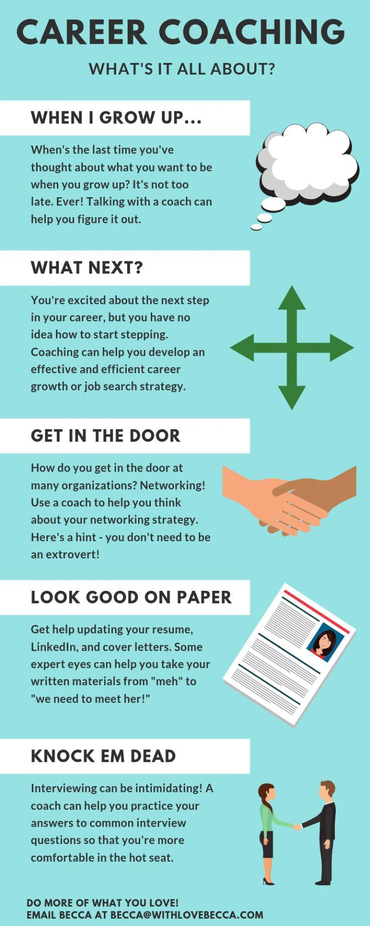 Your Career Coach