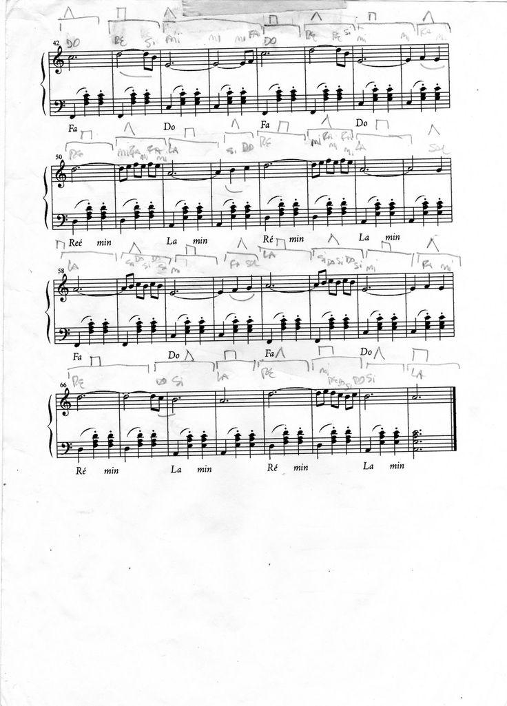 totorial ... La Valse d'Amelie | PIANO/ PARTITURAS | Pinterest ...