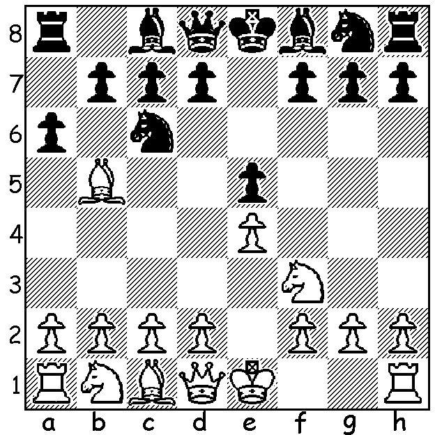 Algunas de las variaciones más comunes de la apertura de Ruy López.