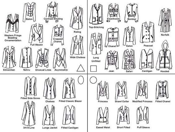 Jacket Lines for Different Body Shapes: