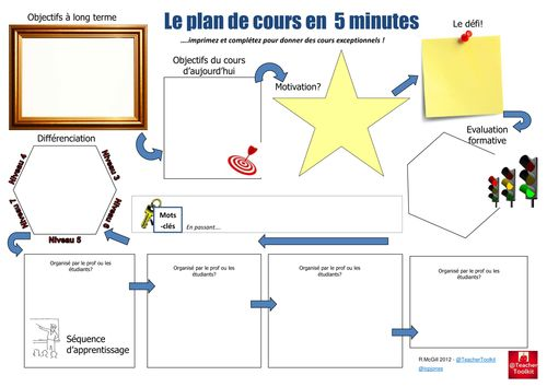 The 5 Minute Lesson Plan French Painted Mugs Pinterest 5
