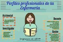 ENFERMERA infografia #E2Na / Enfermería Basada Evidencia-EBE /por Paula Iribarren