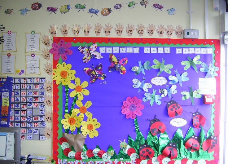 Number bond garden classroom display photo - Photo gallery - SparkleBox