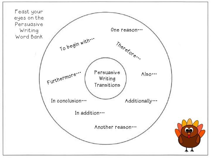 Persuasive essay writer xbox 360