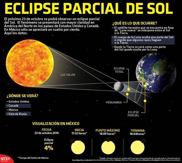 25 best eclipse de luna images on Pinterest  Universe Sun and