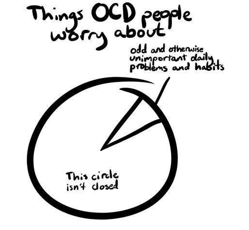 OCD test.
