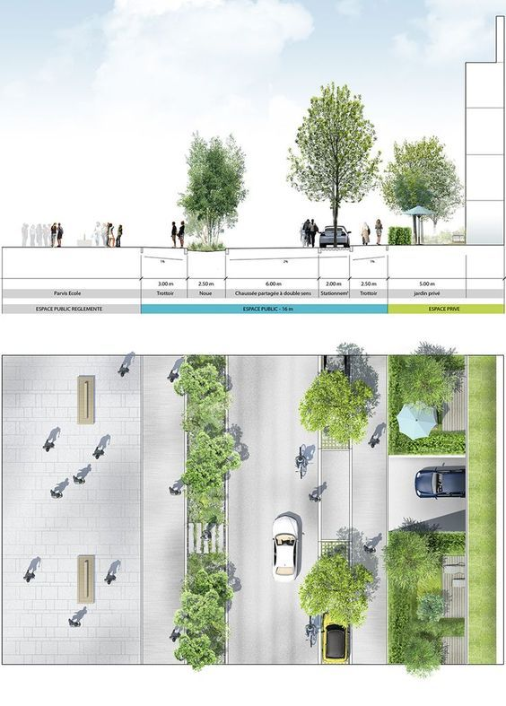 Rendering Section In 2020 Streetscape Design Landscape And Urbanism Landscape Architecture Design