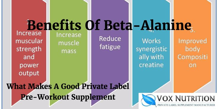 How Beta Alanine gives you EXPLOSIVE MUSCULAR STRENGTH AND POWER OUTPUT benefits of beta alanine in private label pre-workout supplements