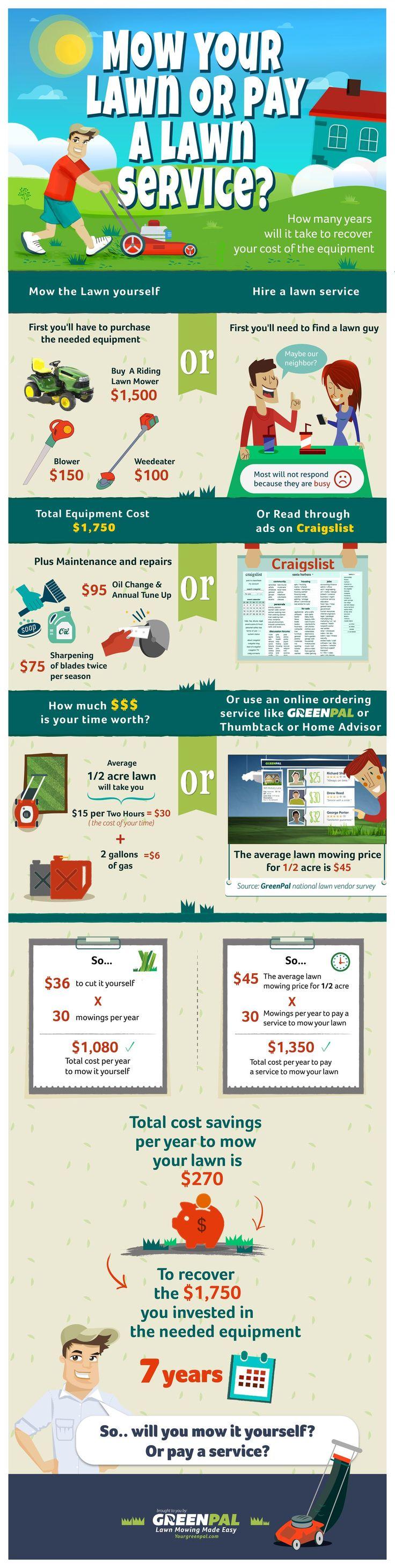 best 25 lawn mowing business ideas on pinterest