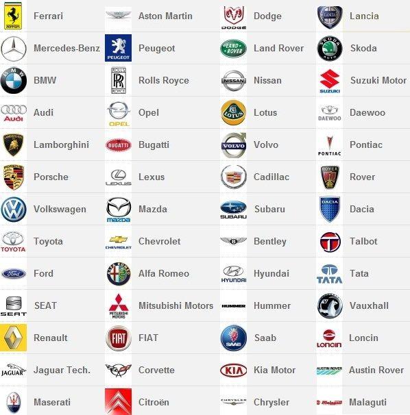 Marcas De Autos De Todo El Mundo Imagui Car Logos Car Symbols Mercedes Benz Maybach
