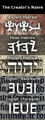The Creator's Name in: Ancient Hebrew, Paleo Hebrew, Modern Hebrew and English (backwards and forwards).