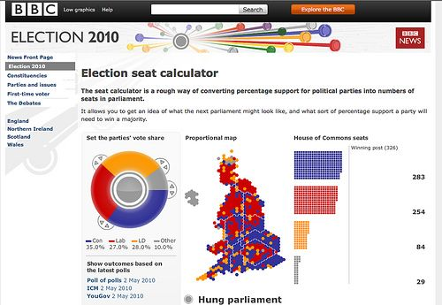 BBC election interactive