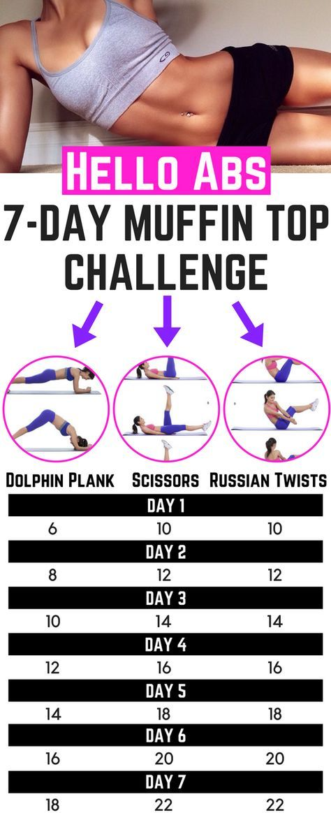 No time to plan your workout? Then try this 7-Day Muffin Top CHALLENGE For A Slim, Sexy Waist!