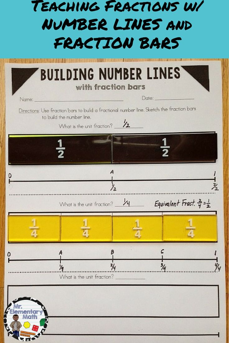Need Clarification On How To Teach Fractions With Number Lines And  Incorporate Fraction Bars? Check Out This Post Also Included Are Free  Fractional Number