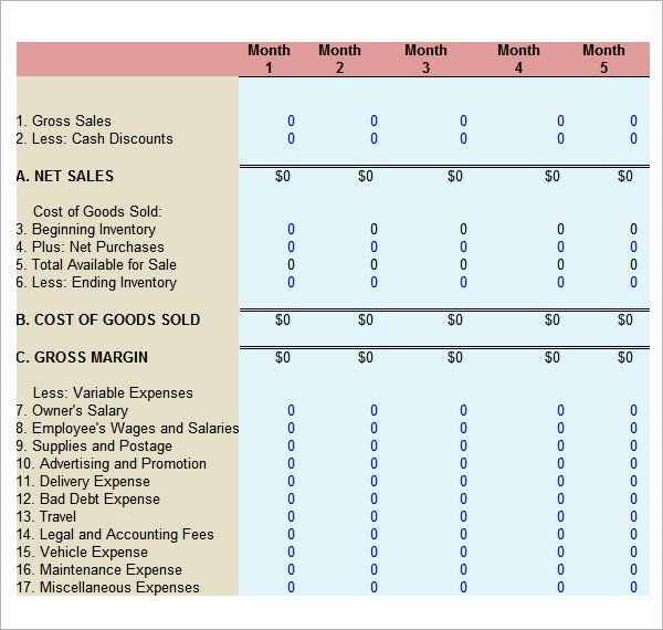 Financial Analysis Report Template Luxury 5 Financial Analysis Samples In 2021 Financial Analysis Financial Statement Analysis Business Analyst