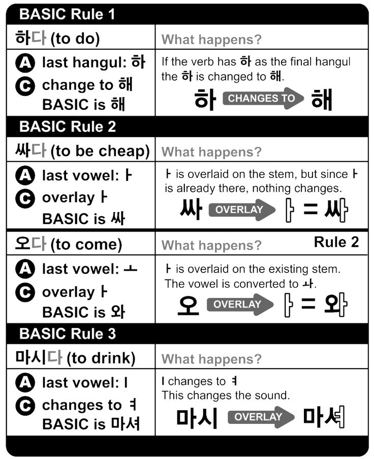17 best korean images on pinterest korean grammar and zero lesson 1 6 grammar and usage fandeluxe Choice Image