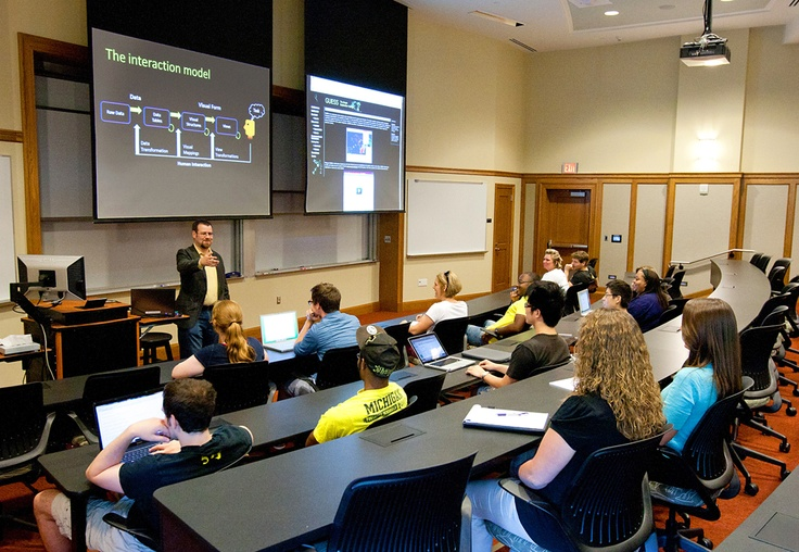 Modern Classroom Teaching Methods ~ Best automation for business images on pinterest