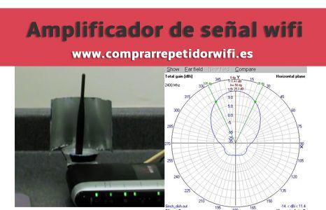 Como Hacer Un Amplificador De Senal Wifi Casero Y Testearlo Wifi