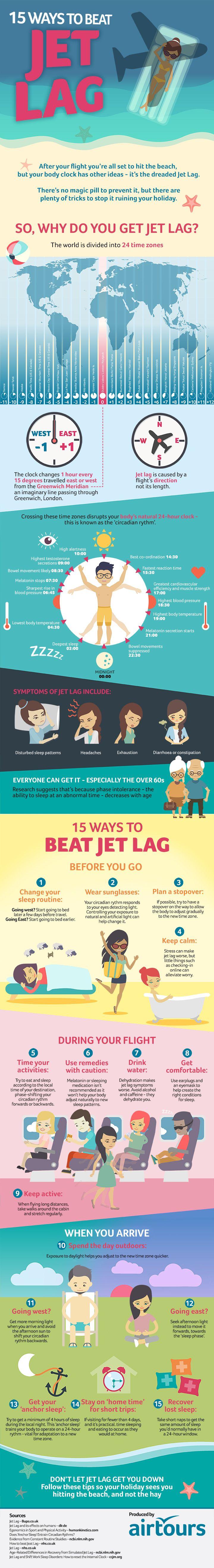 How to Beat Jet Lag #JetLag