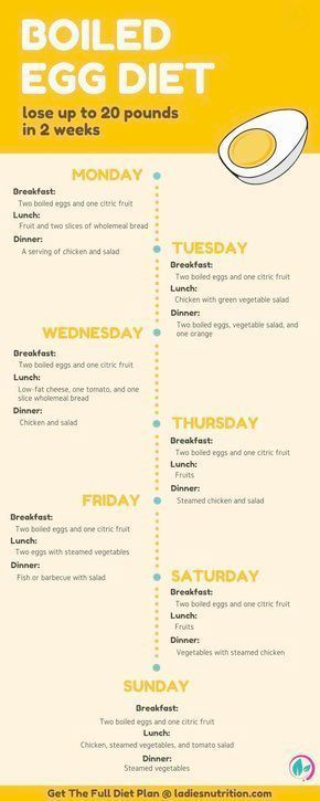 Weight Loss Diet Chart For Female Indian Diet Chart For Weight Loss