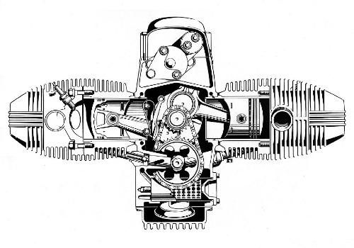bmw boxer engine