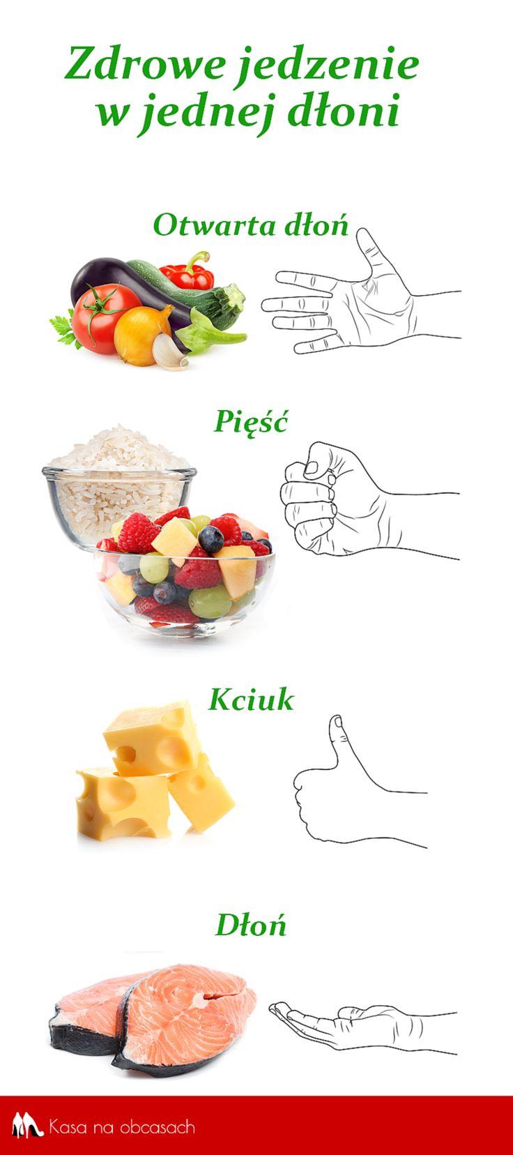Proporcje jak na dłoni #fit #jedzenie #odżywianie #zdrowie #zdrowo