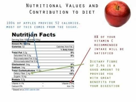 Video about benefits of eating apples! http://www.benefitsofeating.com/apples/