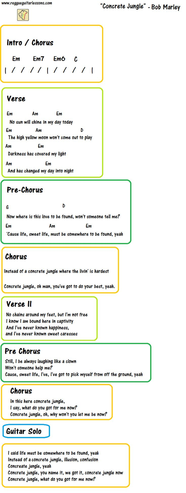 11 best guitar chord charts images on pinterest lyrics music concrete jungle chord chart bob marley lyrics learn to play easy reggae guitar songs hexwebz Image collections