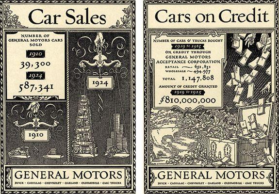 Type Of Source Advertisement Poster General Motors Date