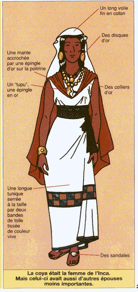 Voici quelques éléments pour aider les peintres.   Les textiles anciens du Pérou et leurs techniques Raoul d'Harcourt Les...
