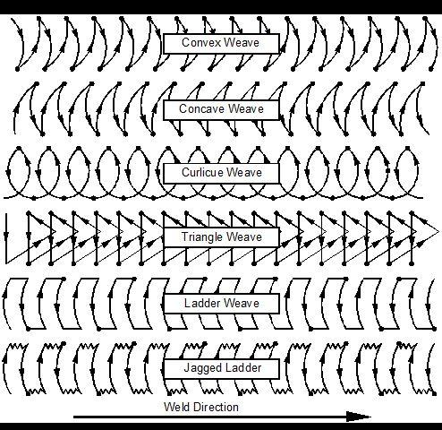 7 Flat Pin Trailer Socket Wiring Diagram together with Trailer Ke Wiring Color Code furthermore 96 Ranger Brake Line Diagram moreover 7 Pin Semi Wiring Diagram furthermore F250 Front Suspension Diagram. on rv 7 pin trailer wiring diagram