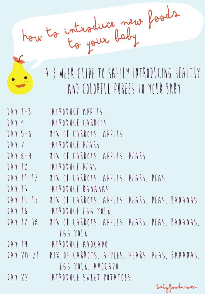 How to Introduce New Foods to Your Baby — Baby Food-e   organic baby food recipes to inspire adventurous eating