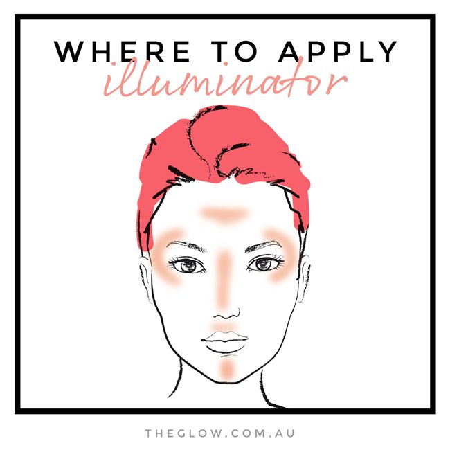 If you don't fully understand the power of illuminator, let us enlighten you. Here's a how-to on where to apply illuminator to your face.