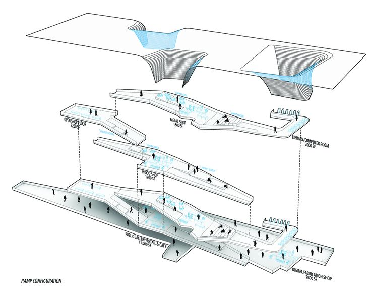 Les 91 meilleures images propos de analyse sur pinterest for The concept of space in mamluk architecture