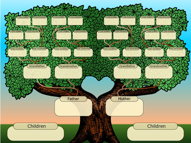 This Is One Of The More Common Family Tree Templates, This One Is Called A