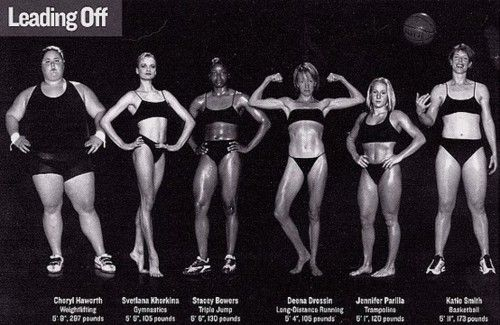"""Each one of these women is an Olympic athlete. Let's challenge the notion that thinness is the only indicator of health and fitness."" #feminism #loveyourbody: Challenges, Feelings Amazing, No Matter What, Olympics Athletic, Be Healthy, Healthy Woman, Weightloss, Weights Loss, Female Athletic"