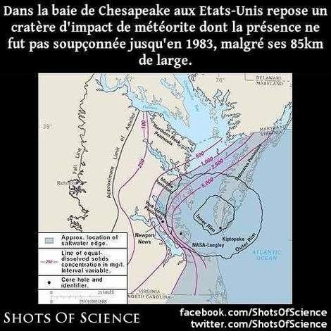 dinfos (en anglais) : https://en.wikipedia.org/wiki/Chesapeake_Bay_impact_crater #chesapeake #cratère #météorite Dans la baie de Chesapeake aux Etats-Unis repose un cratère dimpact de météorite dont la présence ne fut pas soupçonnée jusquen 1983 malgré ses 85km de large.