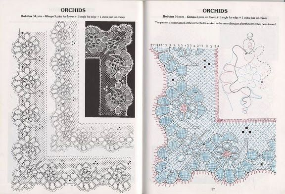 Cook, B. - Introduction to bobbins laces patterns tonder mb - lini diaz - Picasa Webalbums