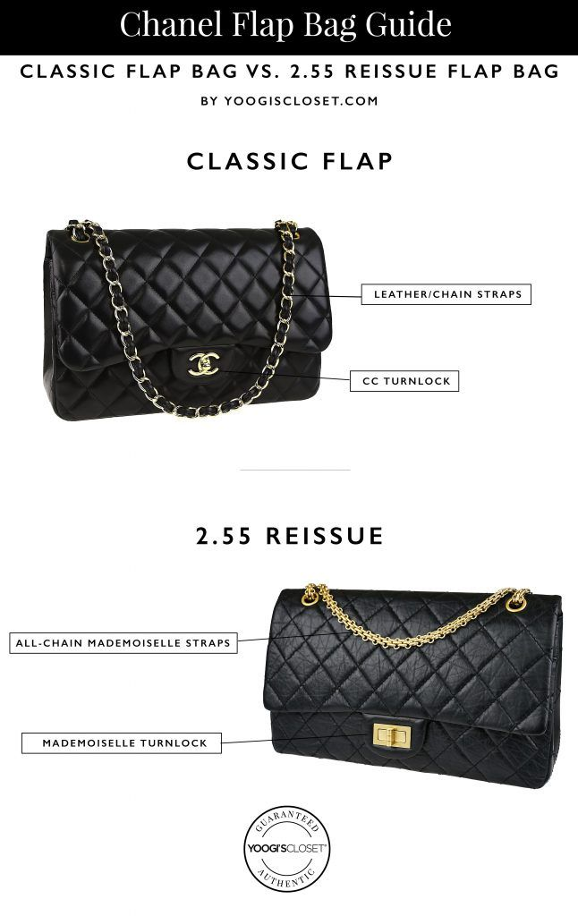 The REAL Story Behind The Chanel 2.55 Flap Bag   Fashion Infographic    Pinterest eca2fa13f1