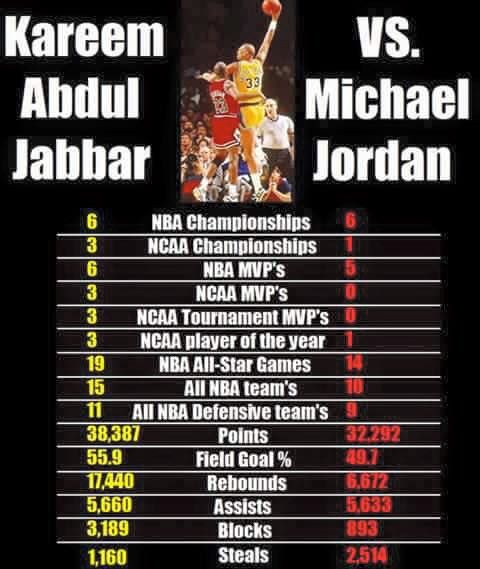 17 Best images about NBA (Love For the Game) on Pinterest ...