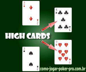Como jogar casino style poker set casino online transfer wire