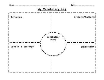 logos ethos pathos worksheet